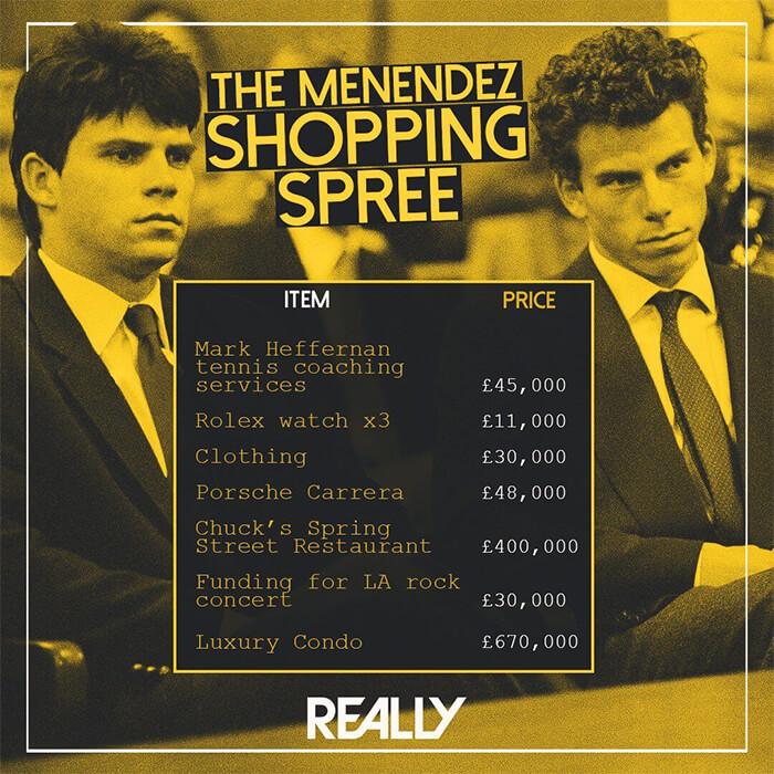 menendez brothers went shopping